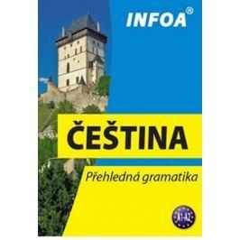 Sobotíková Martina: Čeština - Přehledná gramatika (nové vydá